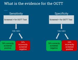 Evidence for glucose tolerance test