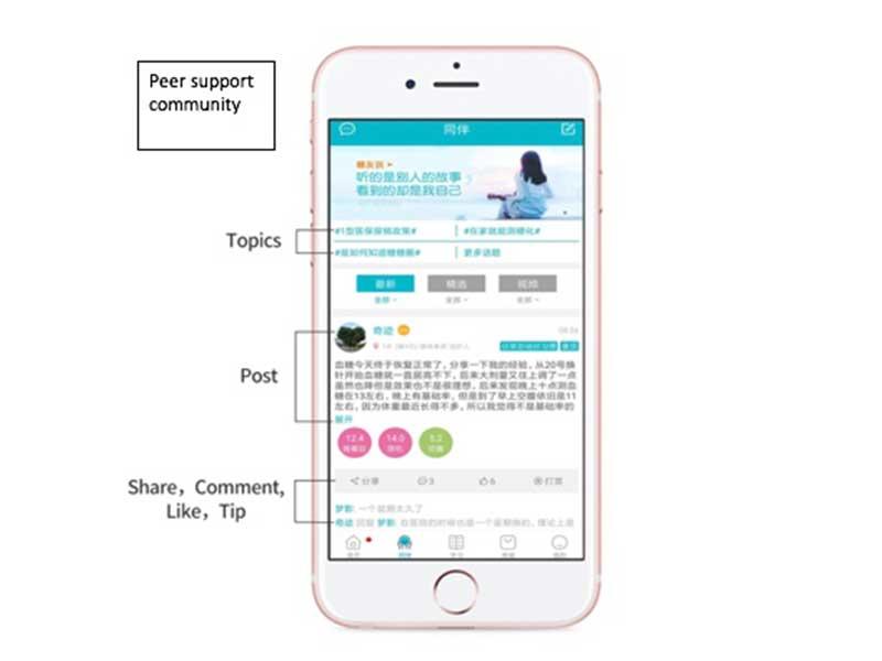 Tangtang Quan peer support