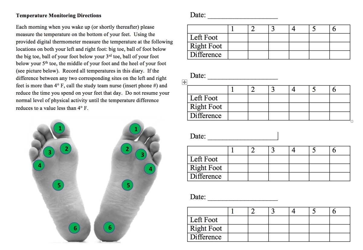 Do you prescribe thermometry for your diabetic foot patients? Here's a printable foot map and daily diary for them.
