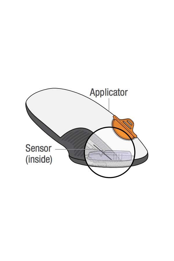 Dexcom G6 Sensor 3 Sensors Kit 30 Day Supply Diabetic