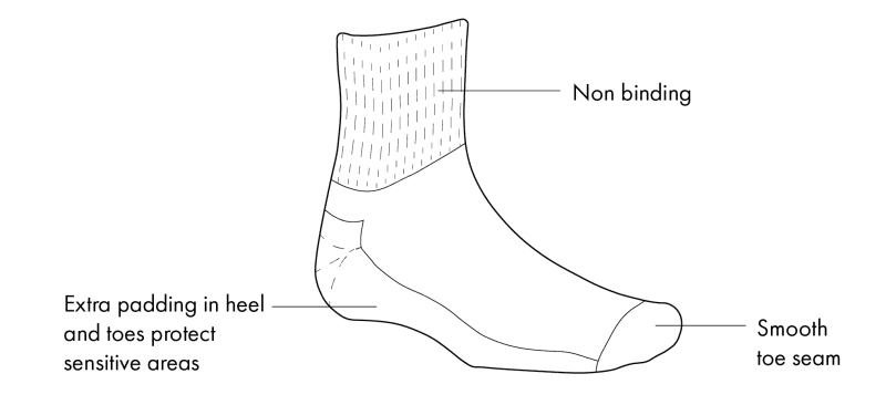 copper based non-binding diabetes socks
