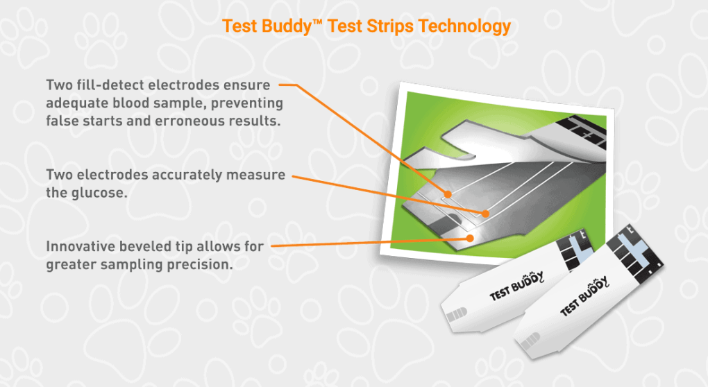 test buddy test strips technology
