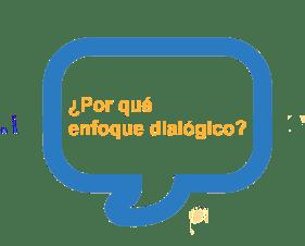 El diálogo es pensar juntos que comienza con la escucha