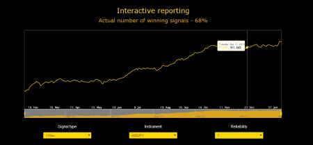 Faunus Analytics Report Segnali Forniti