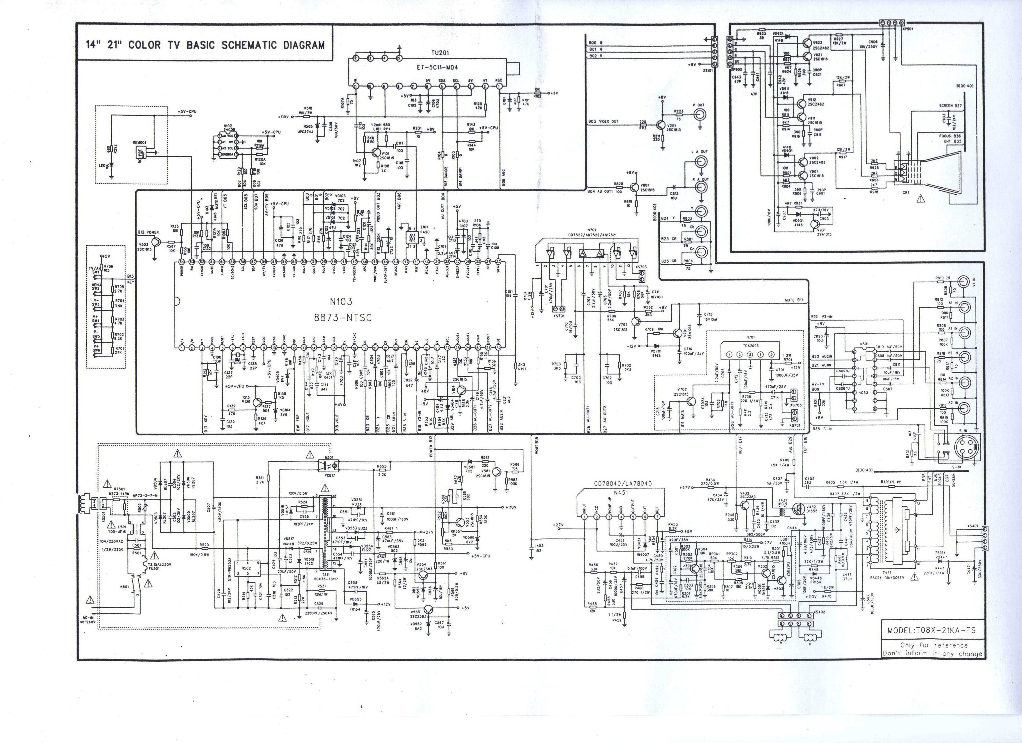 Durabrand Chassis T08x 21ka Fs Diagrama Diagramas De