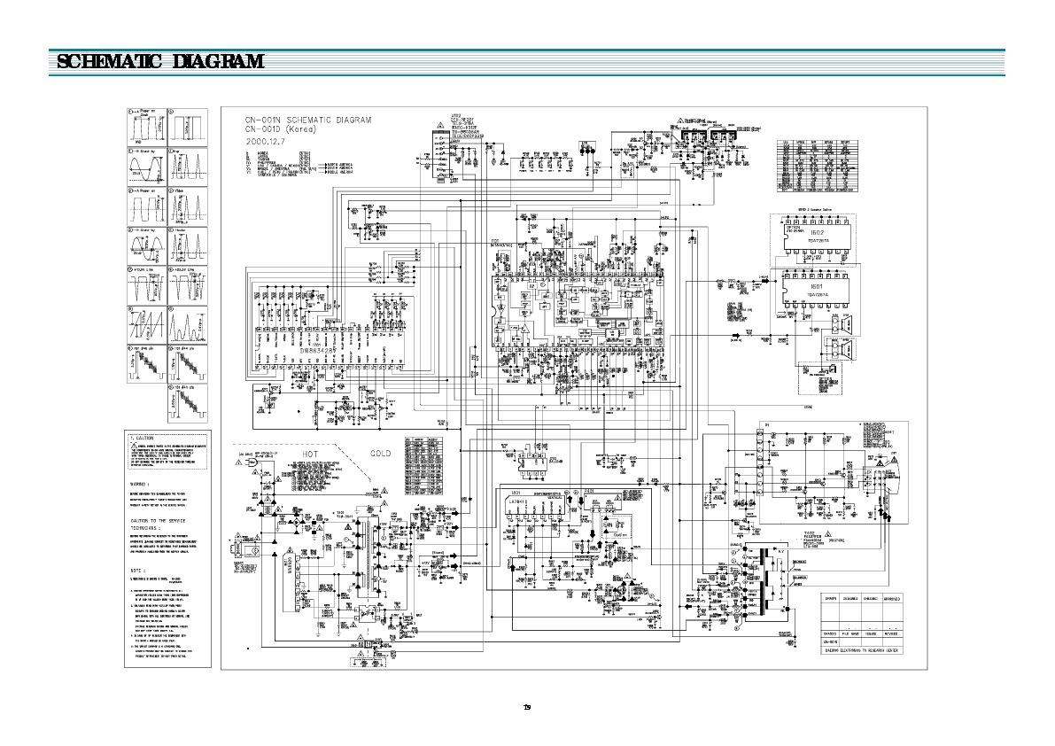 Televisores Diagramasde
