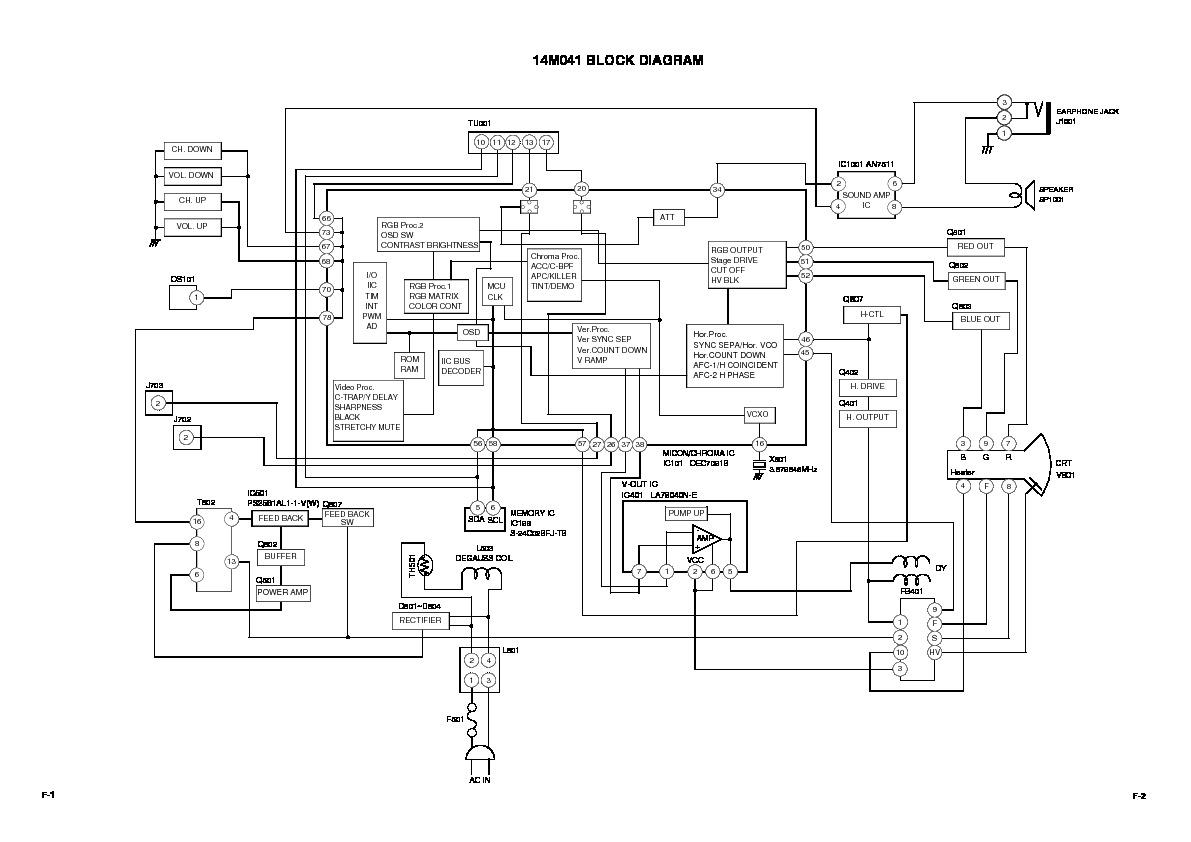 Rca 14m041 14m041 Block Diagram Diagramas De