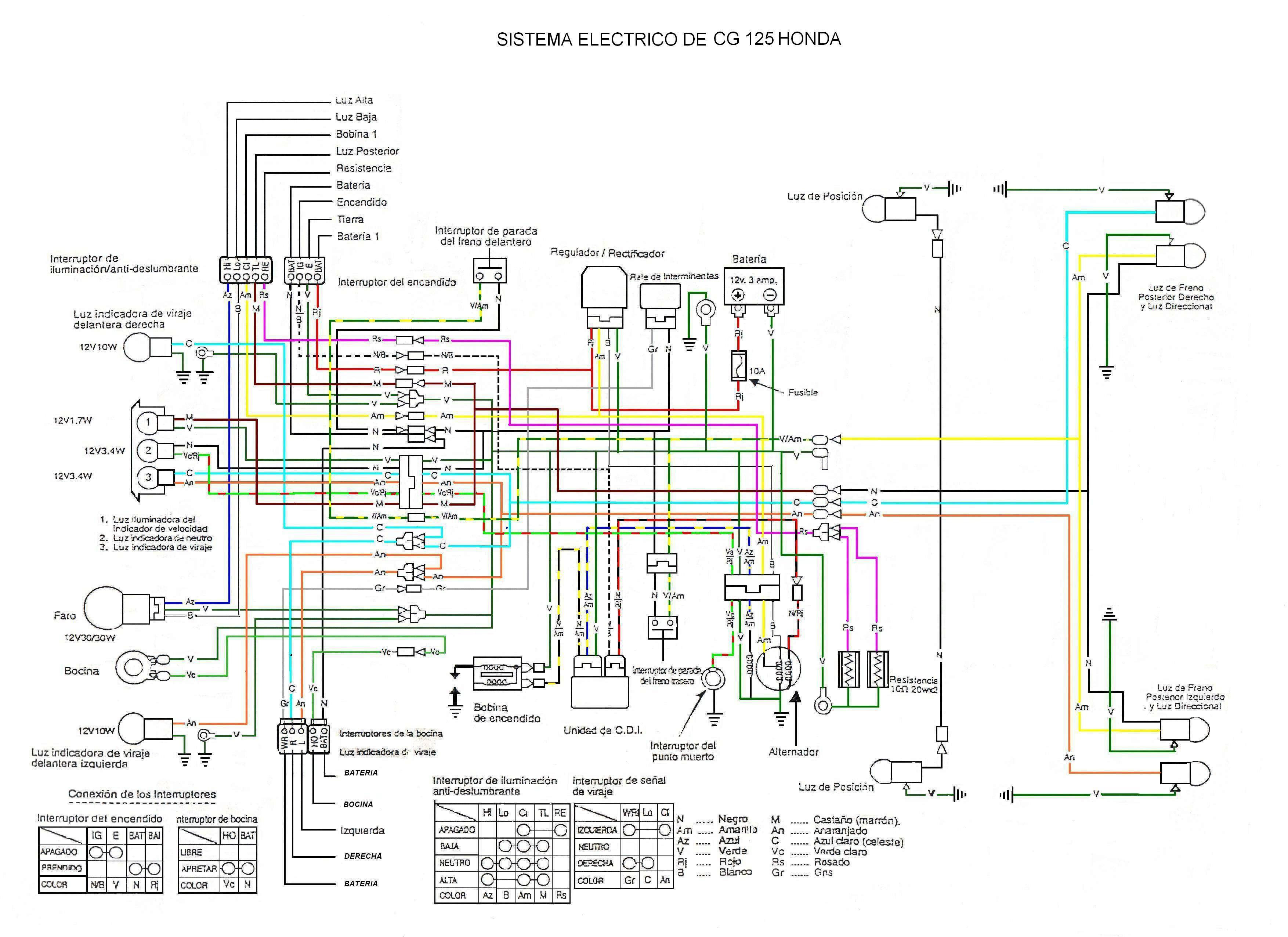 2000 Yamaha R1 Wiring Schematic Motorcycle Diagrams 1973 Rt3