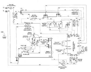 Maytag MAV 8600 AWW WIRING INFORMATIONpng Diagramas de lavarropas secadoras | Diagramasde