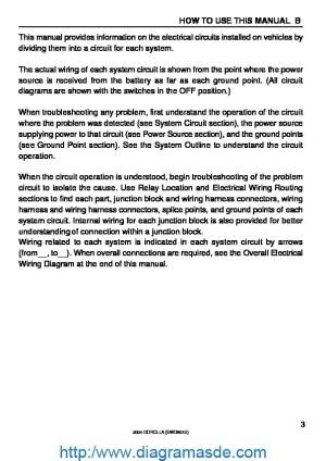 carlossolis | Diagramasde  Diagramas electronicos y
