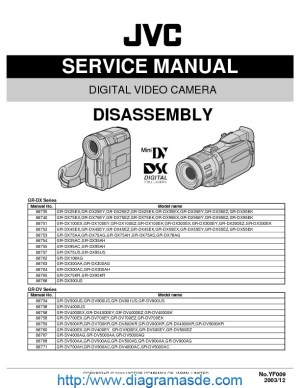 JVC Camcorder GRDX95 disass – Manual de serviciopdf JVC