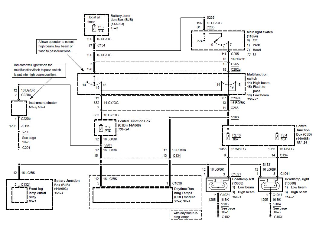 03 04 2003 2004 cobra mustang head lights wiring diagram rh diagrams hissind com 2012 F 750 No Dash Lights No AC Wiring Diagram Road King Headlight Wiring Diagram
