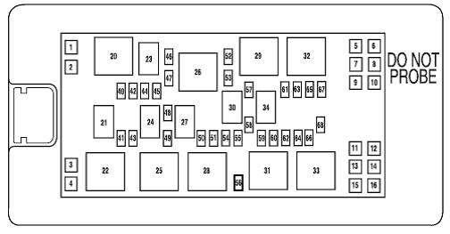 06, 07, 08 Mustang Fuse Box Diagram
