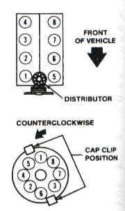 302 5 0 ho motor firing order 1999 Ford Truck Wiring Diagram