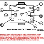 jeep cherokee headlight switch wiring diagram jeep 1998 jeep cherokee headlight switch wiring diagram wiring diagrams on jeep cherokee headlight switch wiring diagram