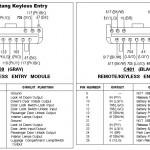 Mustang Diagrams  Fuse Identification, Wiring Schematics, RepairDiagnostics