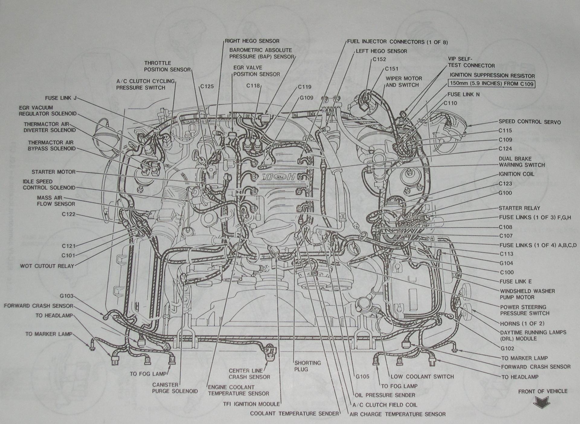 94 95 mustang 5 0 detailed mustang engine layout rh diagrams hissind com 14 Mustang 06 Mustang Pony Package