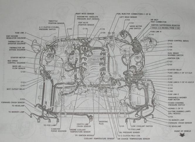 mustang wiring diagram wiring diagram ford 5 0 wiring diagram automotive diagrams 1993 ford mustang