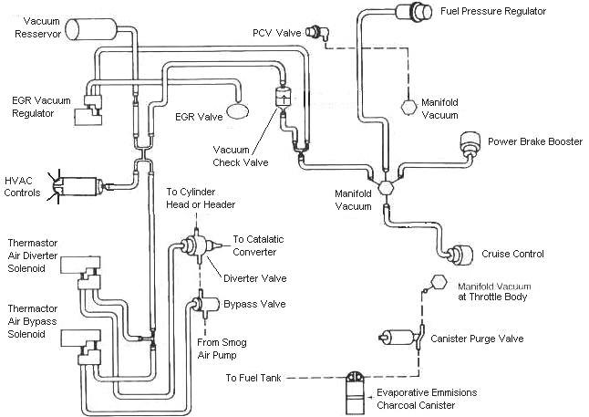 87 93 fox body mustang 5 0 vacuum diagram rh diagrams hissind com 99 Mustang Cobra Engine Mustang Cobra Engine Specs