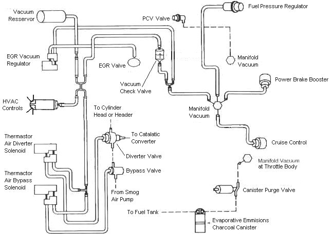 87 93 fox body mustang 5 0 vacuum diagram