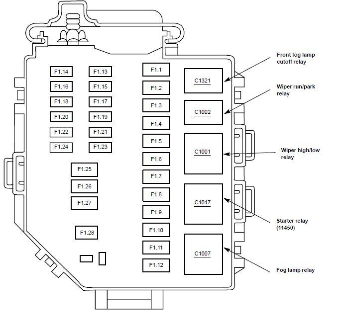 03 04 2003 2004 mustang engine under hood battery fuse box diagram rh diagrams hissind com