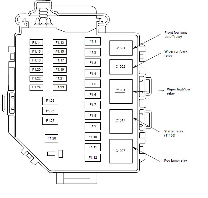 03 04 2003 2004 mustang engine under hood battery fuse box diagram