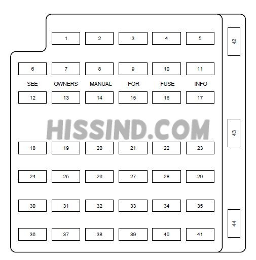 1998 mustang fuse diagram under hood interior under dash rh diagrams hissind com 1998 Mustang Fuse Panel Diagram 05 Mustang Fuse Box Diagram