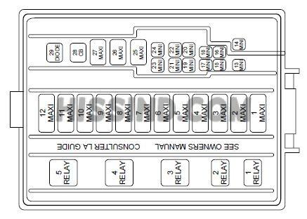 1998 mustang fuse diagram under hood interior under dash rh diagrams hissind com 1998 mustang owners manual download 1998 mustang owners manual