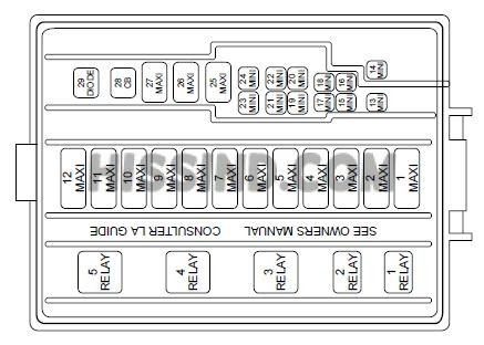 1998 Mustang Under Hood Fuse Diagram?resize\=437%2C312 98 ford mustang fuse box layout wiring diagram
