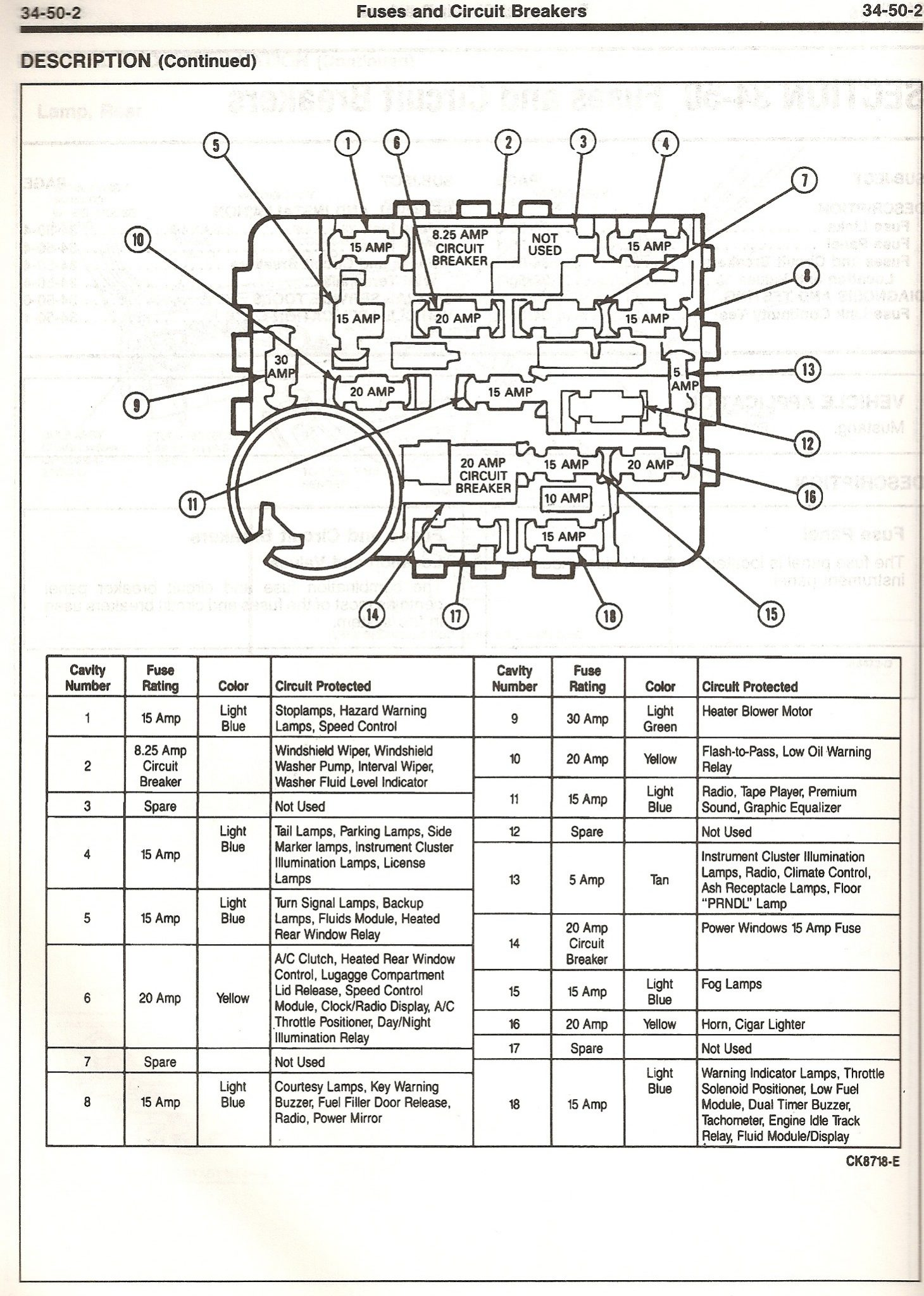 1990 2.3L Mustang Engine Bay Fuse Diagram