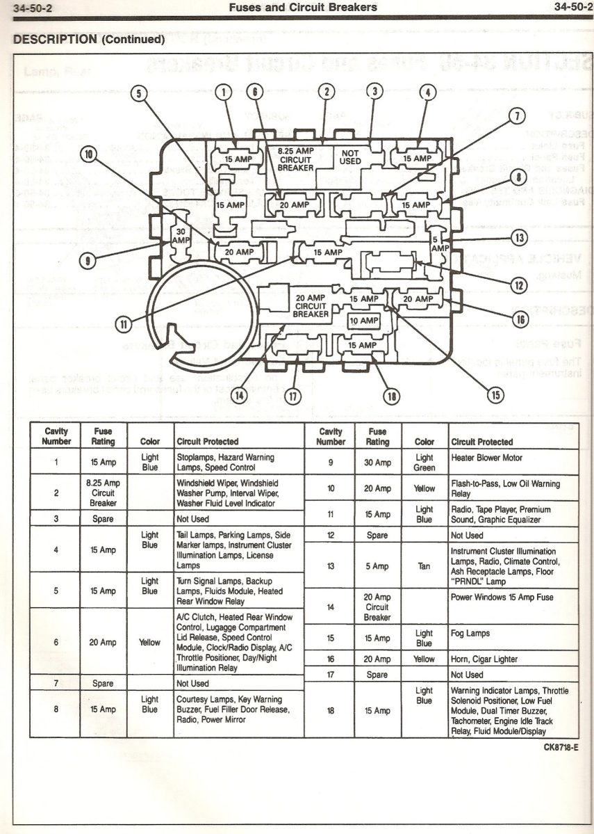 1990 23L Mustang Engine Bay    Fuse       Diagram