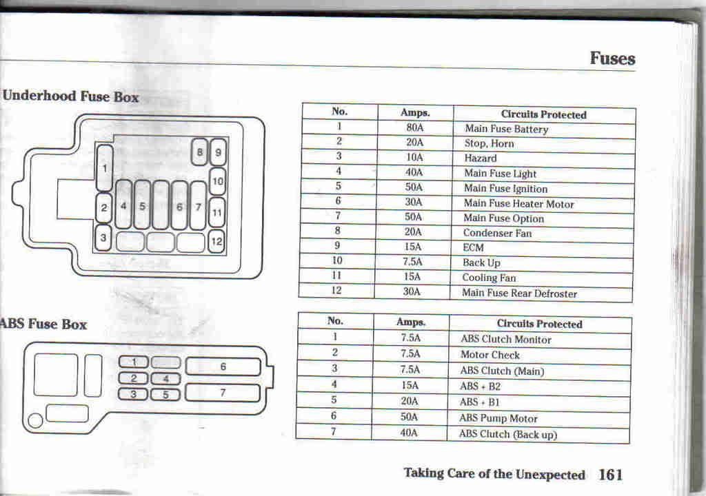 1992 Honda Civic Fuse Box Locations
