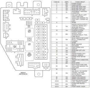 2001 Jeep Cherokee Fuse Box Diagram