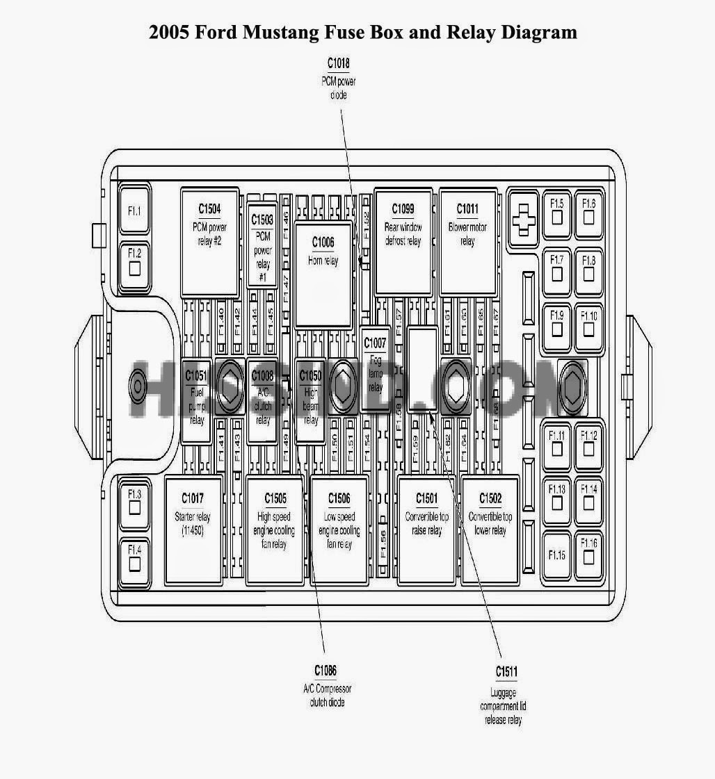 1994 2004 ford mustang fuse panel diagram wiring schematics rh diagrams hissind com 2004 Ford Focus Fuse Box Diagram Ford Mustang Fuse Box Diagram
