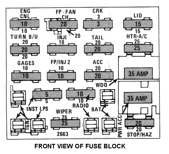 84 camaro fuse box diagram wiring diagram sessions  84 camaro fuse box diagram #6