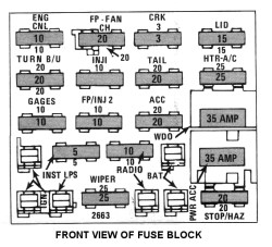 84 camaro fuse block diagram underhood