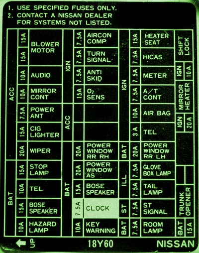 fuse box 1991 nissan 300zx auto electrical wiring diagram u2022 rh 6weeks co uk 86 Nissan 300ZX Black 86 Nissan 300ZX Black