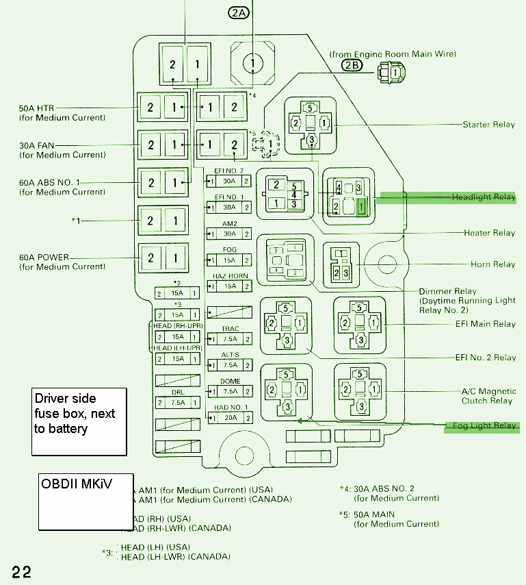 2011 Toyota Tundra Fuse Box Diagram | Online Wiring Diagram