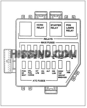 1997 Ford Mustang Fuse Box Relay Diagram Under Hood
