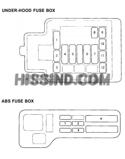 28 1992 Honda Civic Fuse Diagram