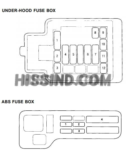 1997 honda del sol fuse panel layout diagram engine bay abs