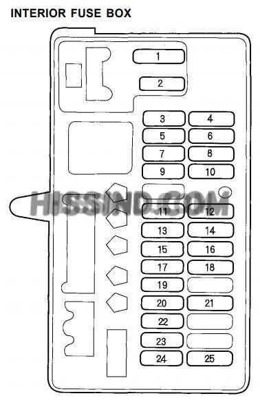 19921997 Honda Civic Del Sol Fuse Box Diagram