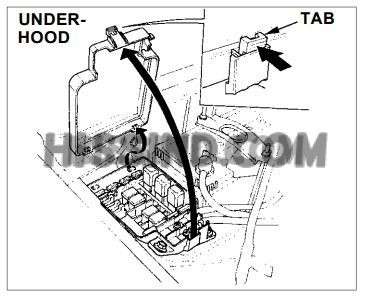 92 95 Civic Fuse Panel 92-95 Civic Radiator Wiring Diagram