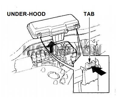 1998 honda accord fuse diagrams