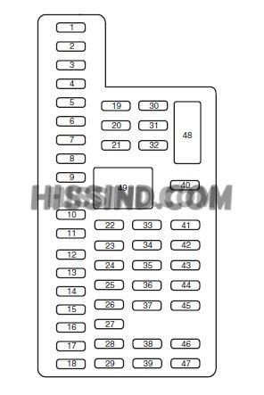 2012 f150 fuse diagram layout identification rh diagrams hissind com 2012 F-150 Fuse Diagram Passenger Side 2012 F-150 Fuse Diagram Passenger Side