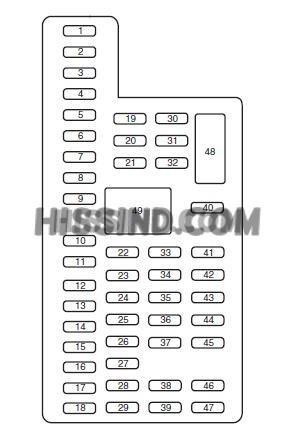 2012 F150 Fuse Diagram, Layout, Identification
