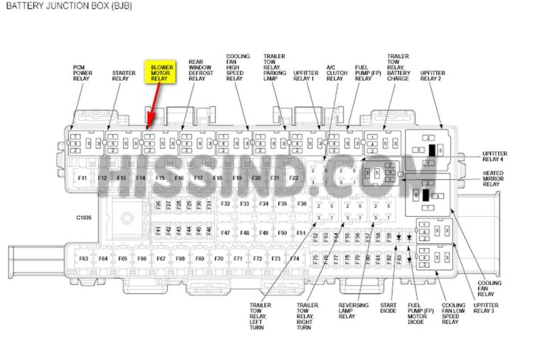 2012 F150 Fuse Diagram, Layout, Identification