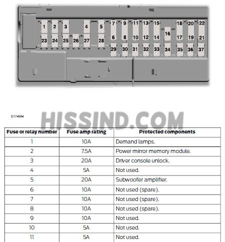 2015 f150 fuse box download wiring diagrams u2022 rh sleeperfurniture co 2013 ford mustang gt fuse box diagram 2014 ford mustang v6 fuse box diagram