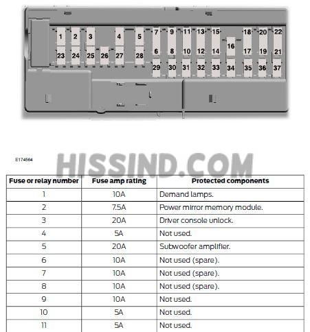 2015 f150 fuse box download wiring diagrams u2022 rh sleeperfurniture co 2013 mustang v6 fuse box diagram
