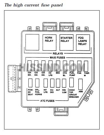 1997 Ford Mustang Fuse Box Diagram